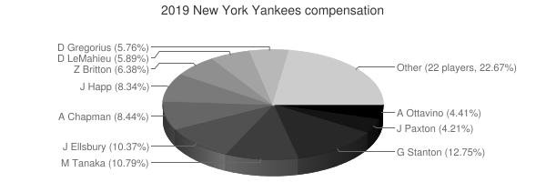 Baseball Prospectus | Compensation | Baseball Prospectus