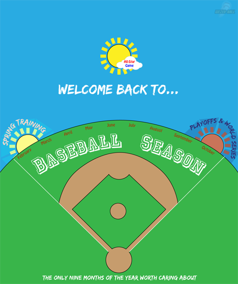 """Welcome Back to... Baseball Season"" Postcard"