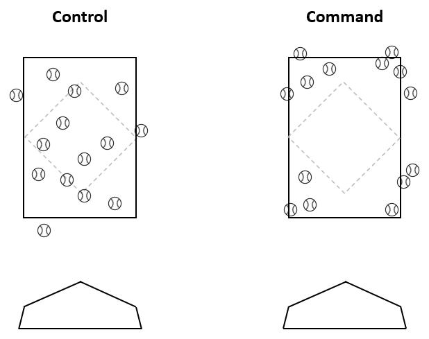 Commandcontrol1