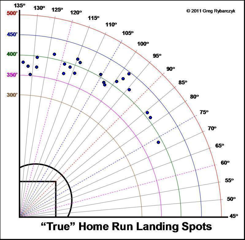 https://legacy.baseballprospectus.com/u/images/ludwick2009.png